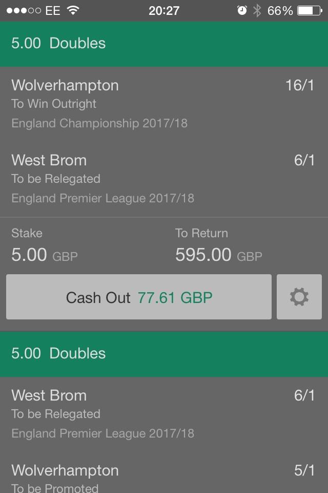 Wolves 2 Fulham 0 - Wolves Blog
