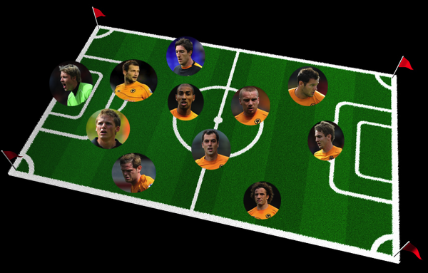 Wolves Vs Swansea Preview