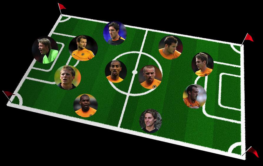 Man Utd Vs Wolves Preview