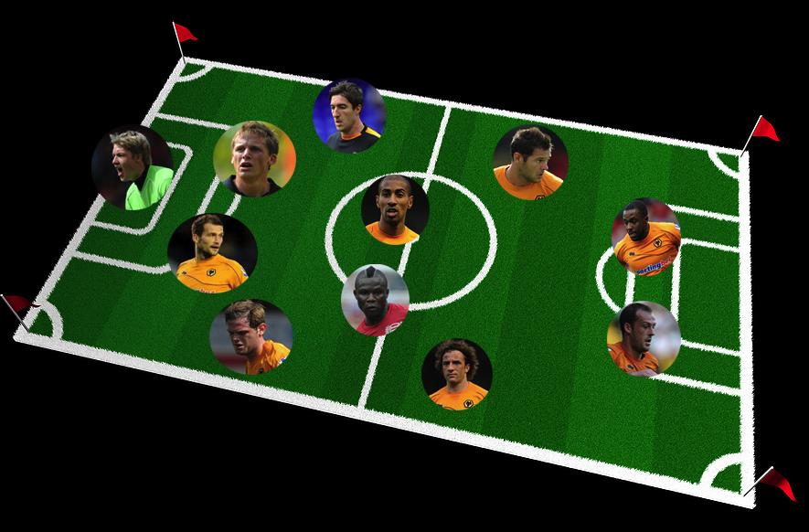Wolves Vs Chelsea Preview