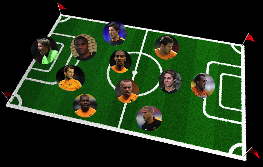 Newcastle Vs Wolves Preview
