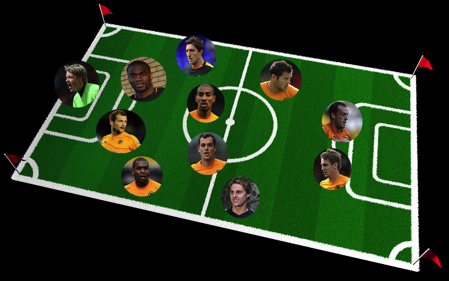 Wolves Vs Bolton Wanderers Preview