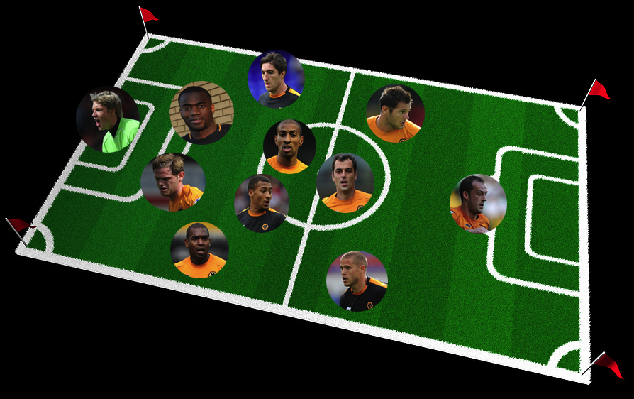 Wolves Vs Arsenal Preview