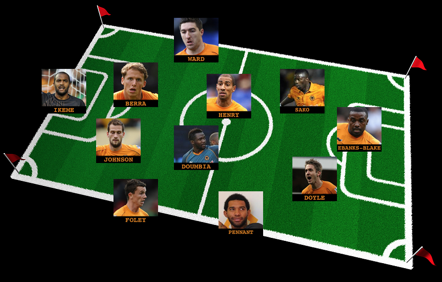 Wolves team for Peterborough
