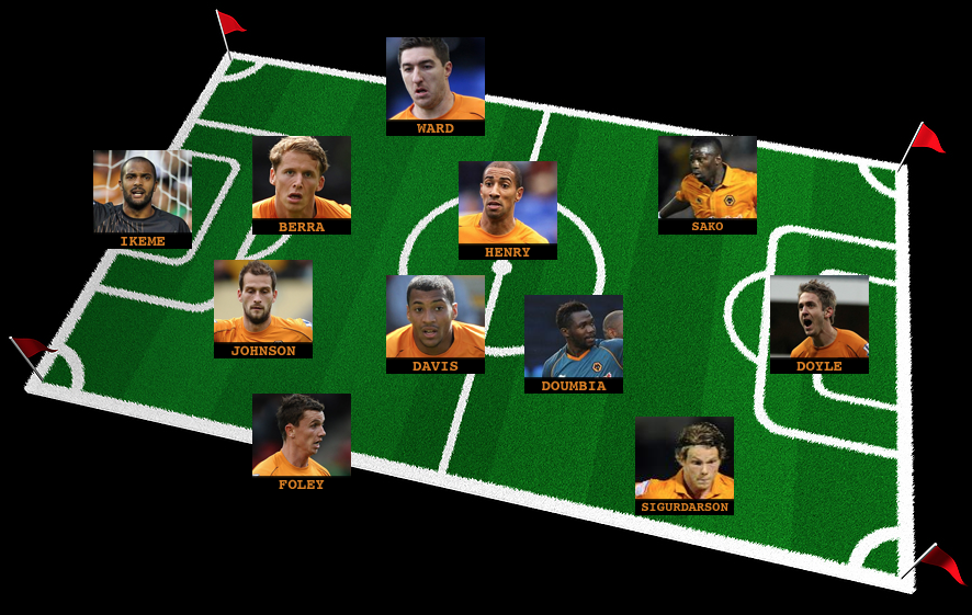 Wolves team to face Palace