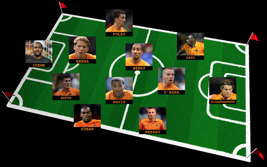 Wolves team for Leicester