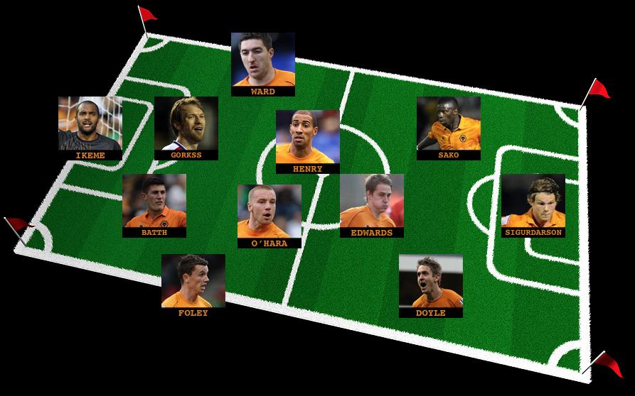 Wolves Barnsley Team