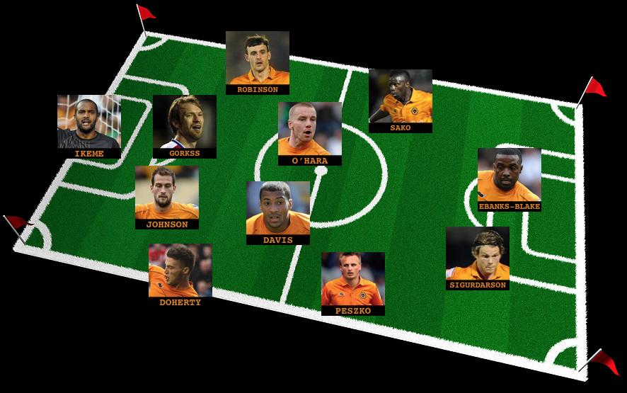 Wolves Watford XI