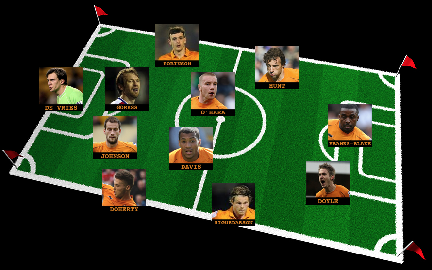 Wolves team for Boro