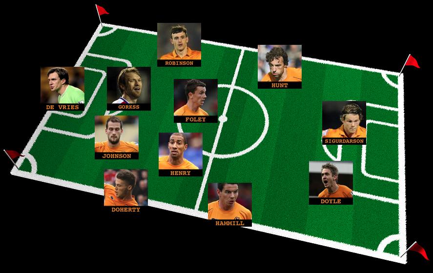 Wolves team for Hull