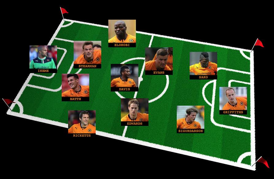 Wolves XI Preston