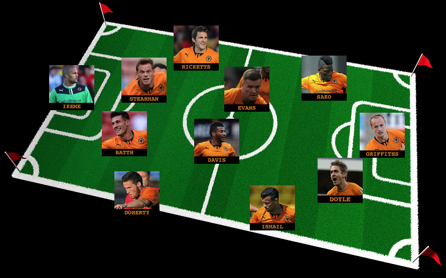 Wolves team for Crawley