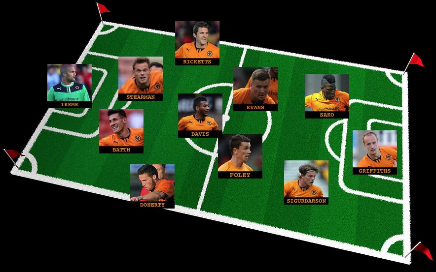 Wolves team for Gillingham