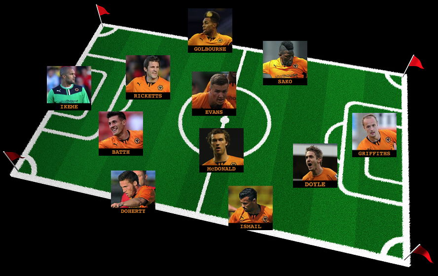 Wolves Walsall lineup