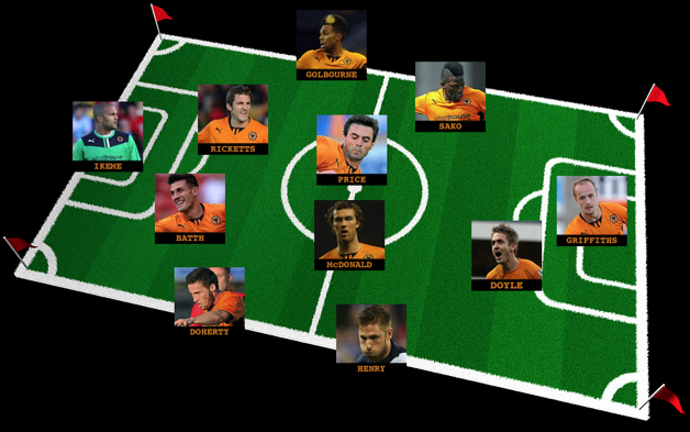 Wolves Oldham team