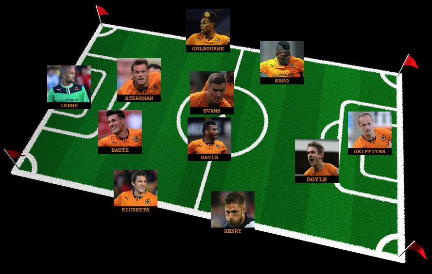 Wolves team for carlisle