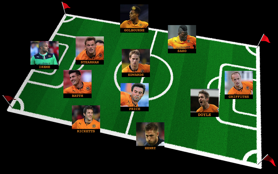 Wolves XI