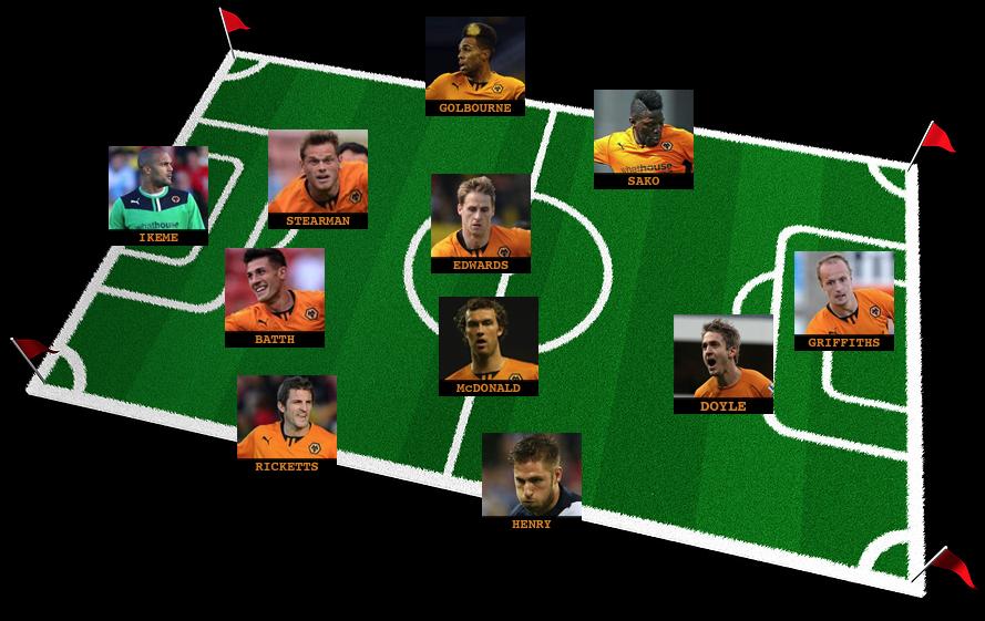 Wolves team for MK Dons