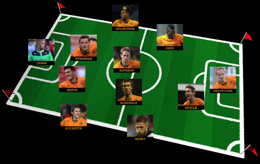 Wolves team for Orient