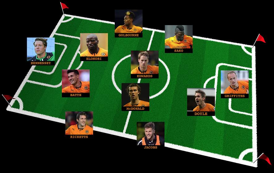 Wolves team for Gills
