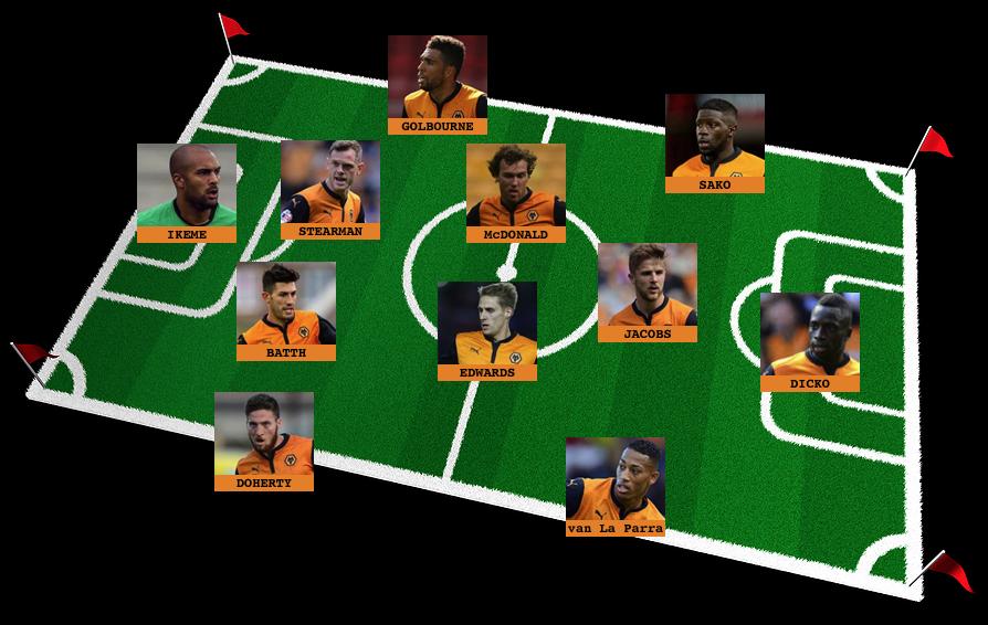 Wolves team for Boro