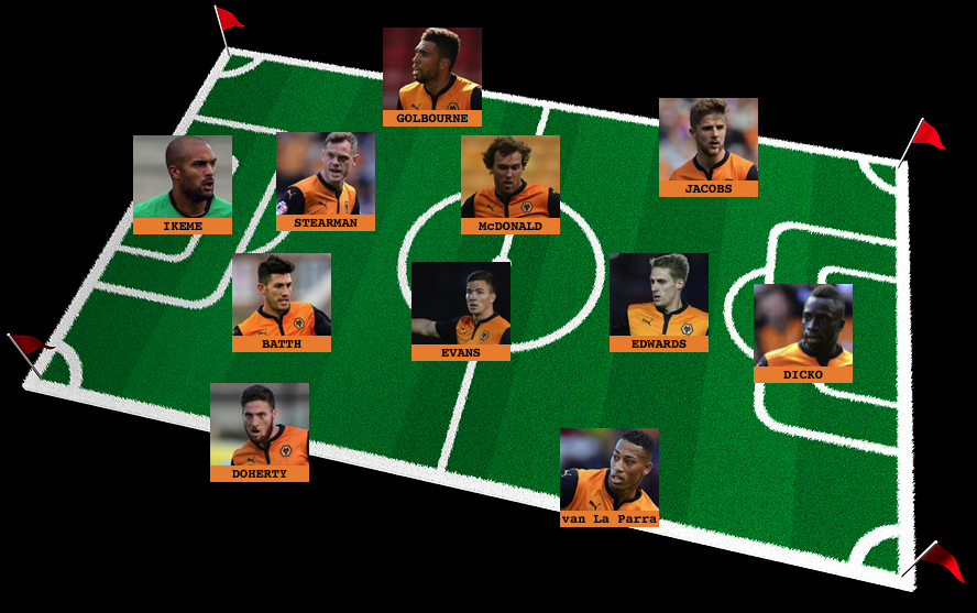 Wolves team for Millwall