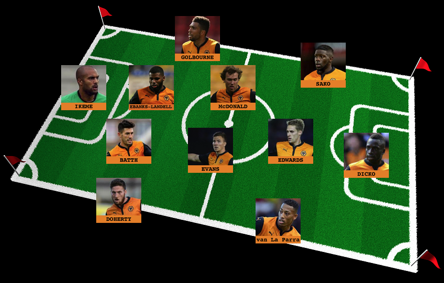 team for Leeds