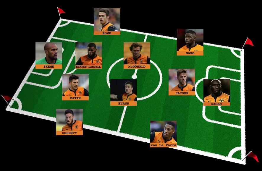 Wolves team for Derby