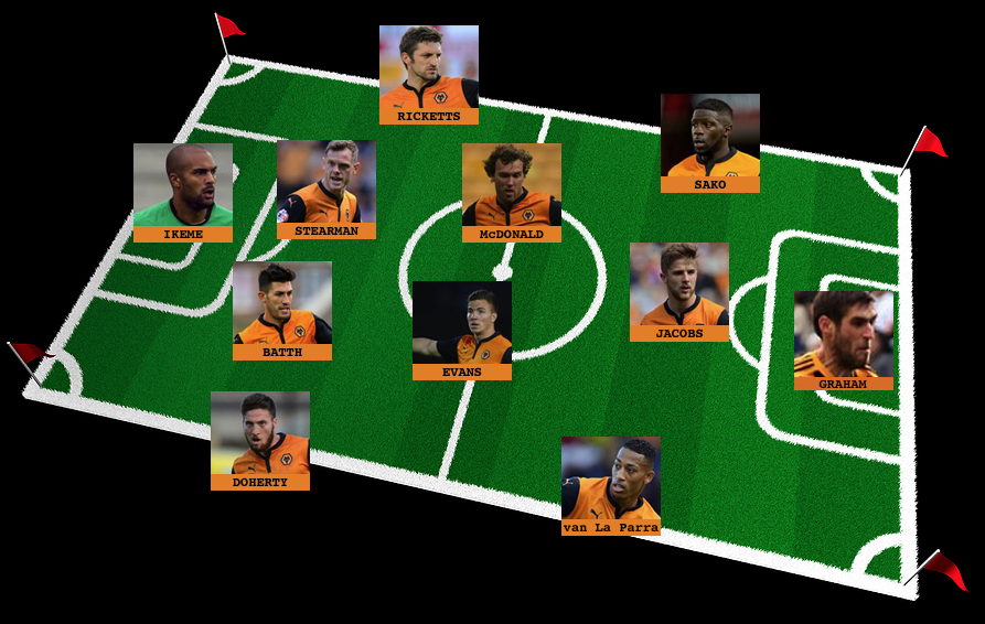 Wolves team for Forest