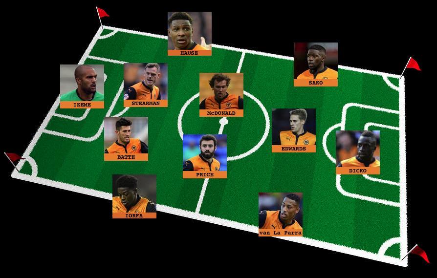 Wolves team for Brentford