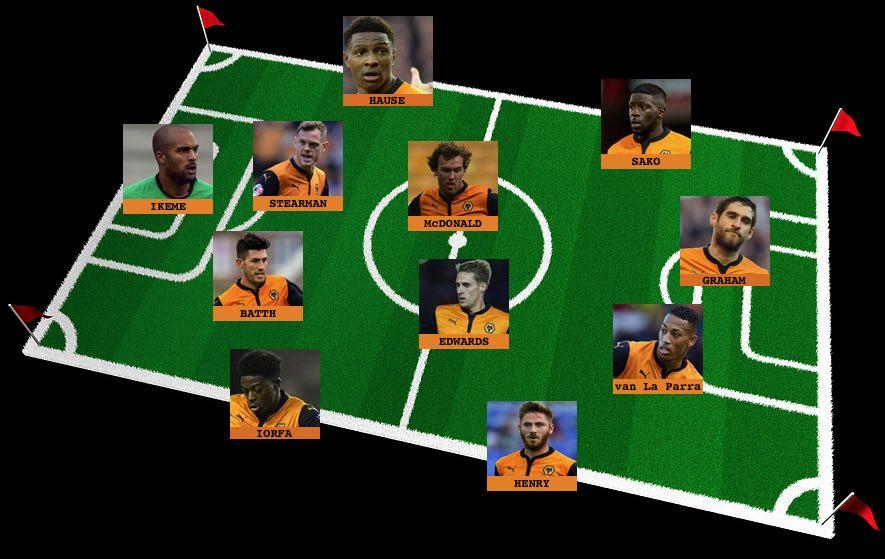 Wolves team for Brighton