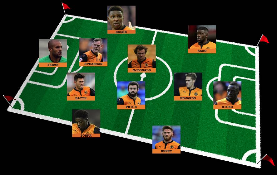 Wolves team for Watford