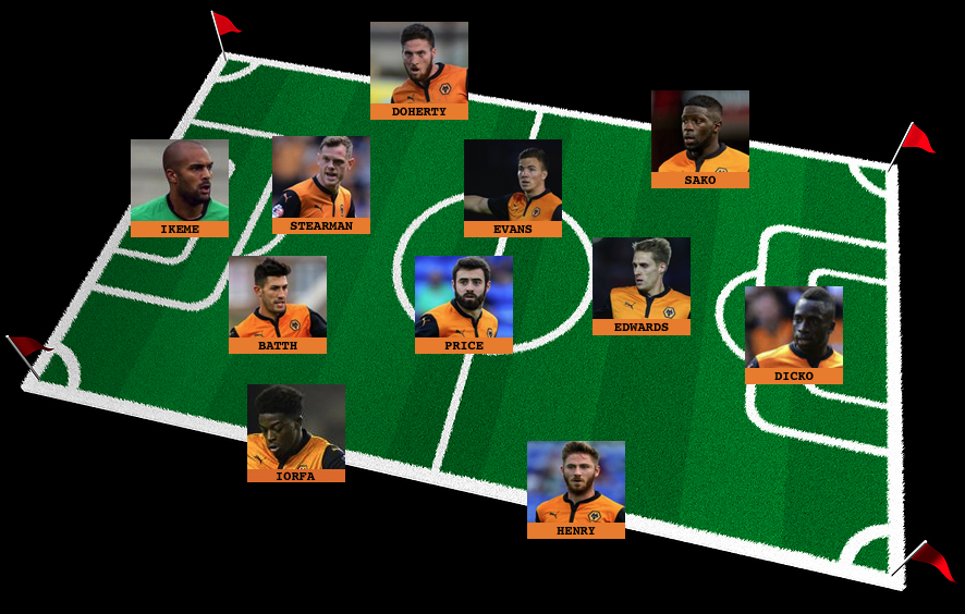 Wolves team for Fulham