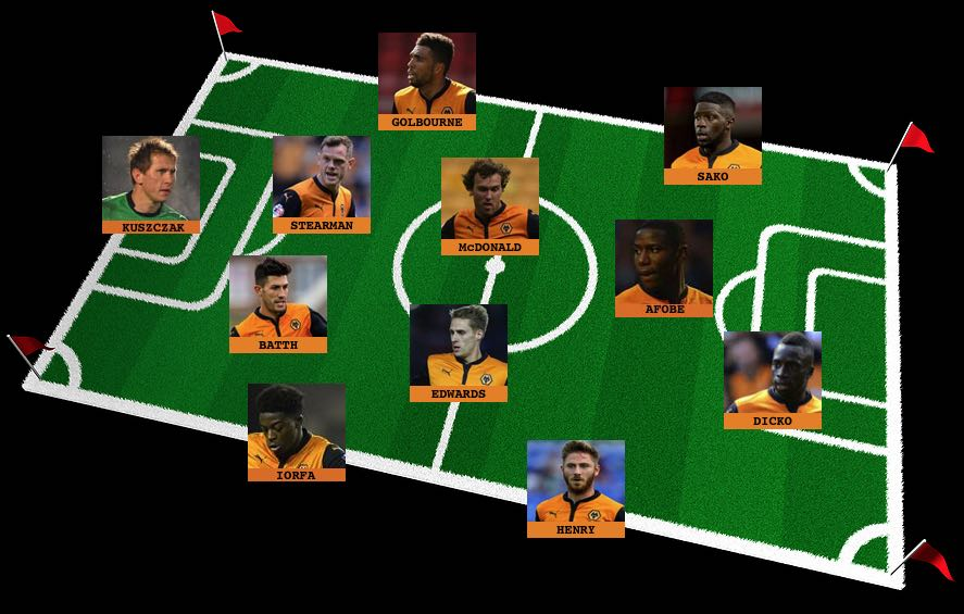 Wolves team for Cardiff