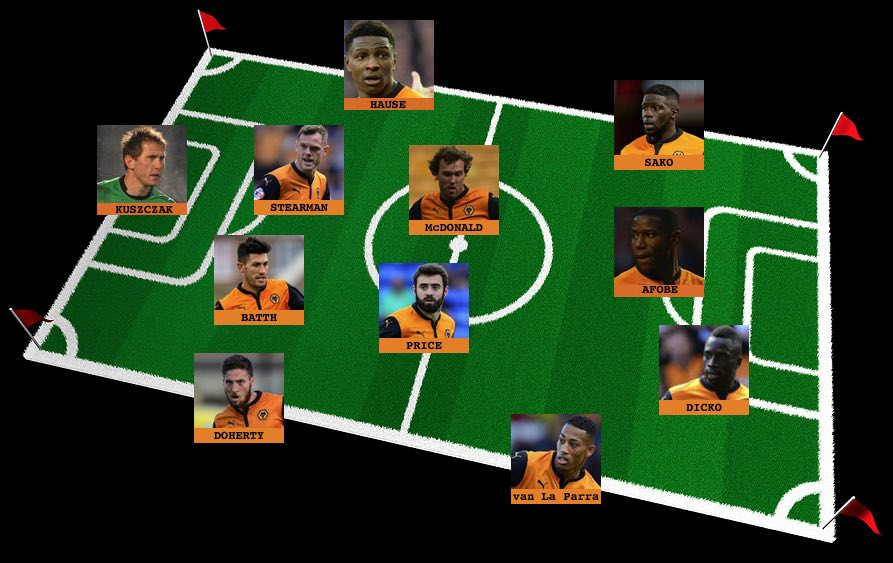 Wolves team for Norwich