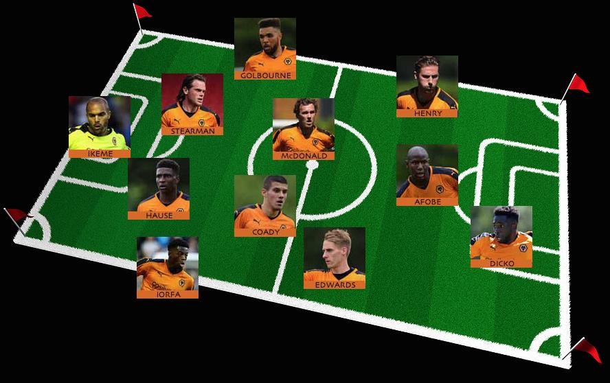 Hull team