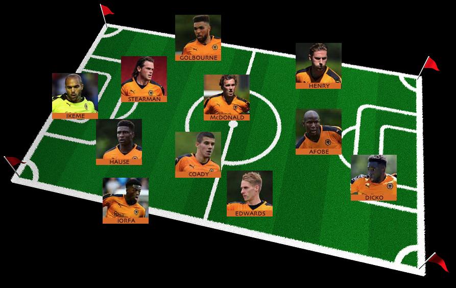Wolves team for Blackburn