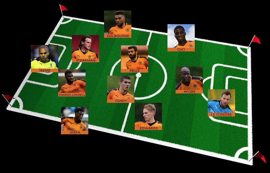 Wolves team for Charlton