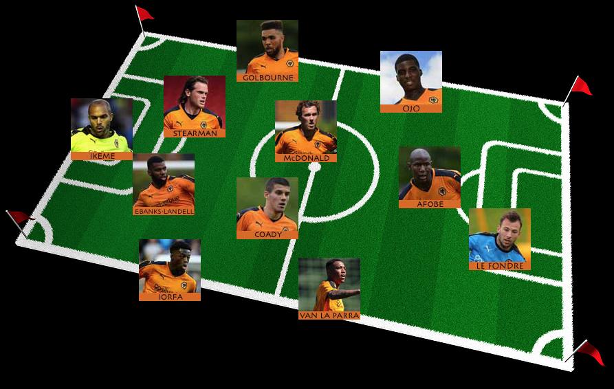 Wolves team for Newport