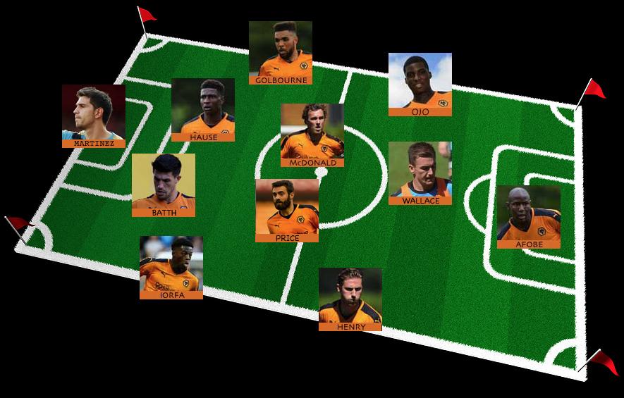 Team for Fulham