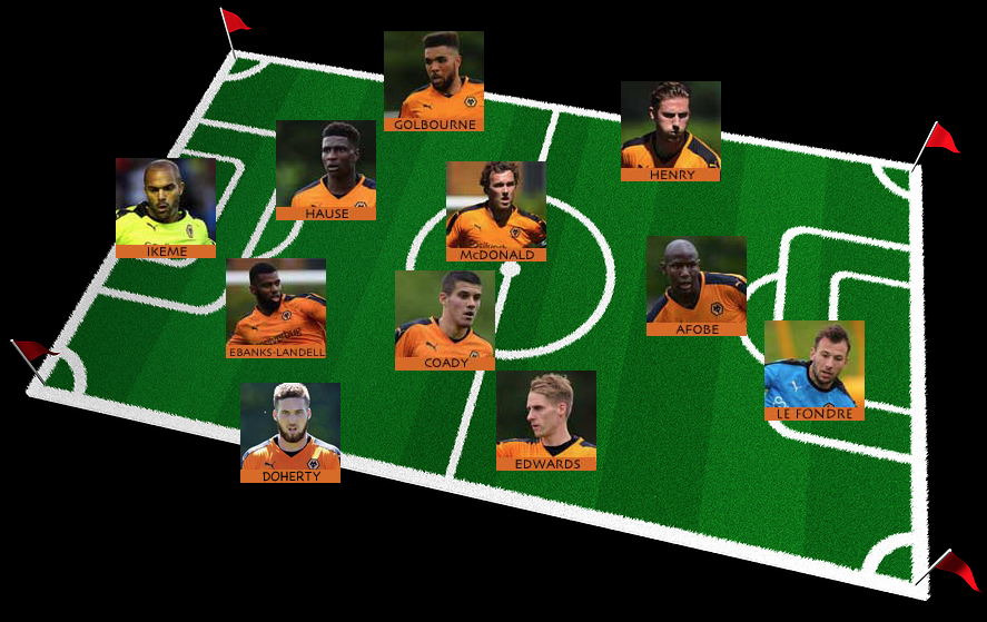 Wolves team for Bolton