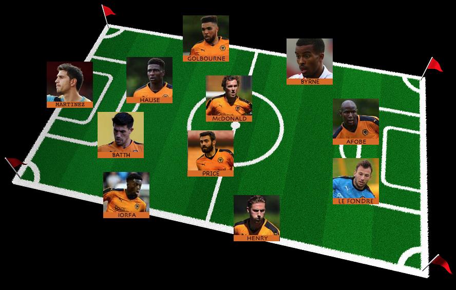 Wolves team for Preston