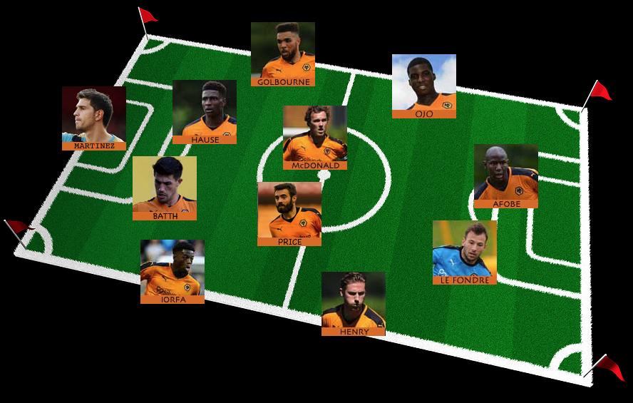 Team for Huddersfield
