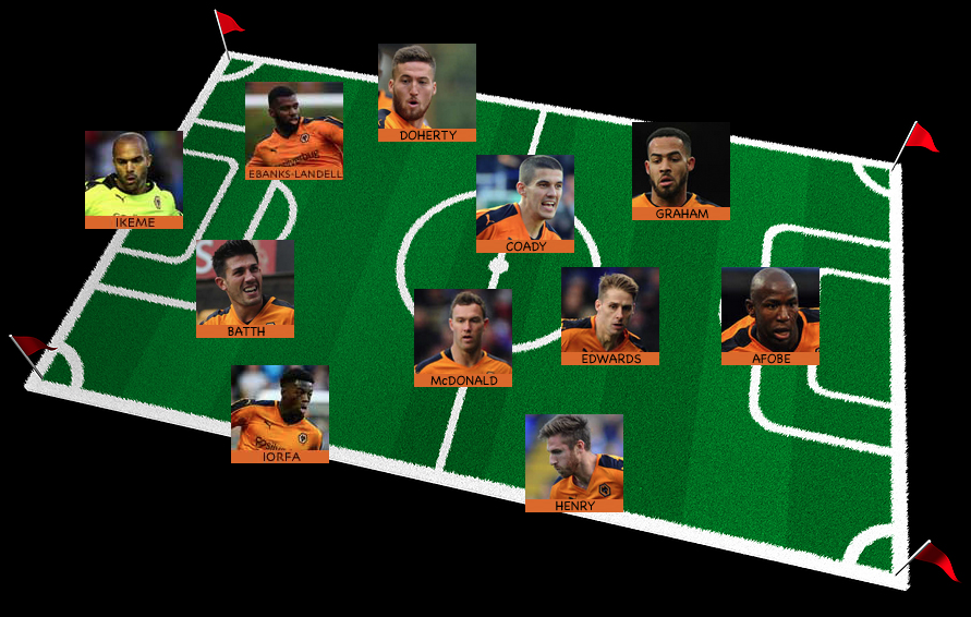 Wolves team for West Ham