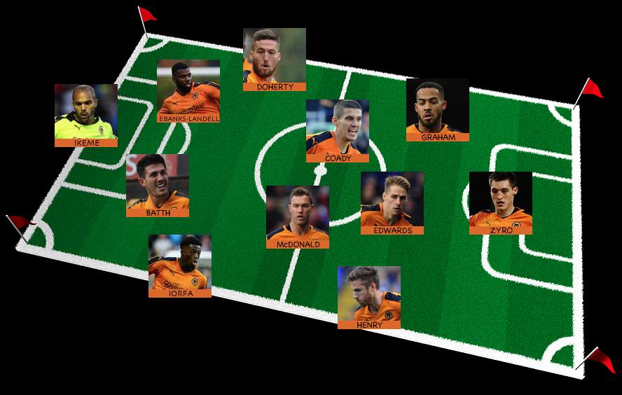 Wolves team for Fulham