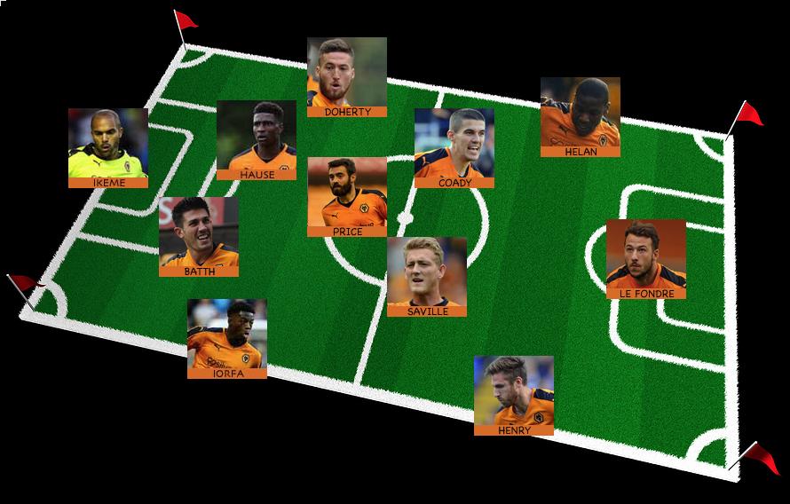 Team for Blackburn