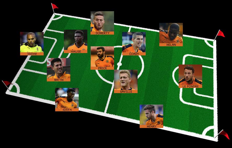 Team for Hull