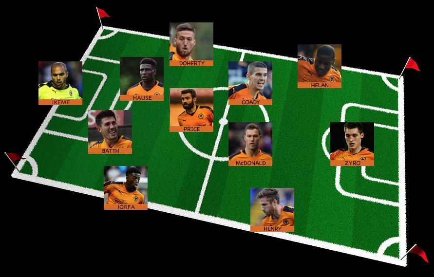 Team for MK
