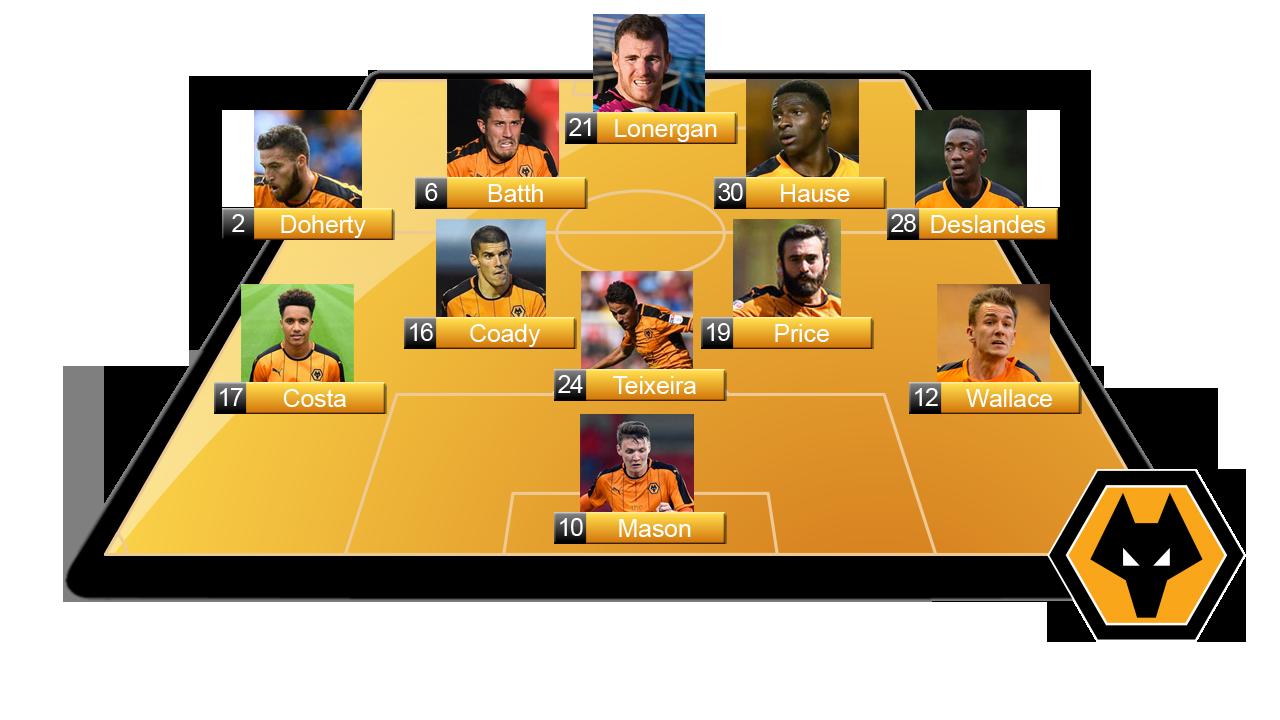 Team for Crawley