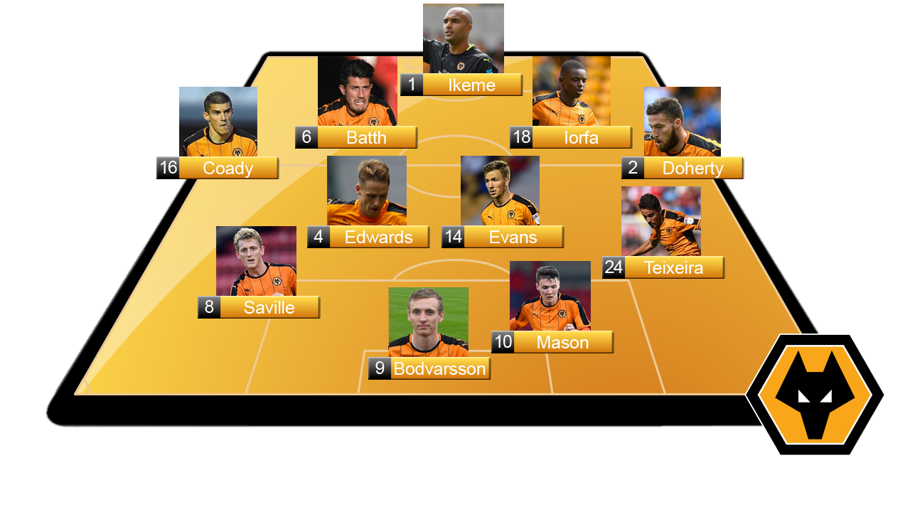 Wolves team for Ipswich